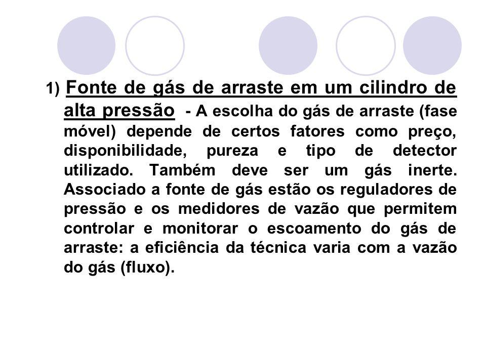1) Fonte de gás de arraste em um cilindro de alta pressão - A escolha do gás de arraste (fase móvel) depende de certos fatores como preço, disponibili