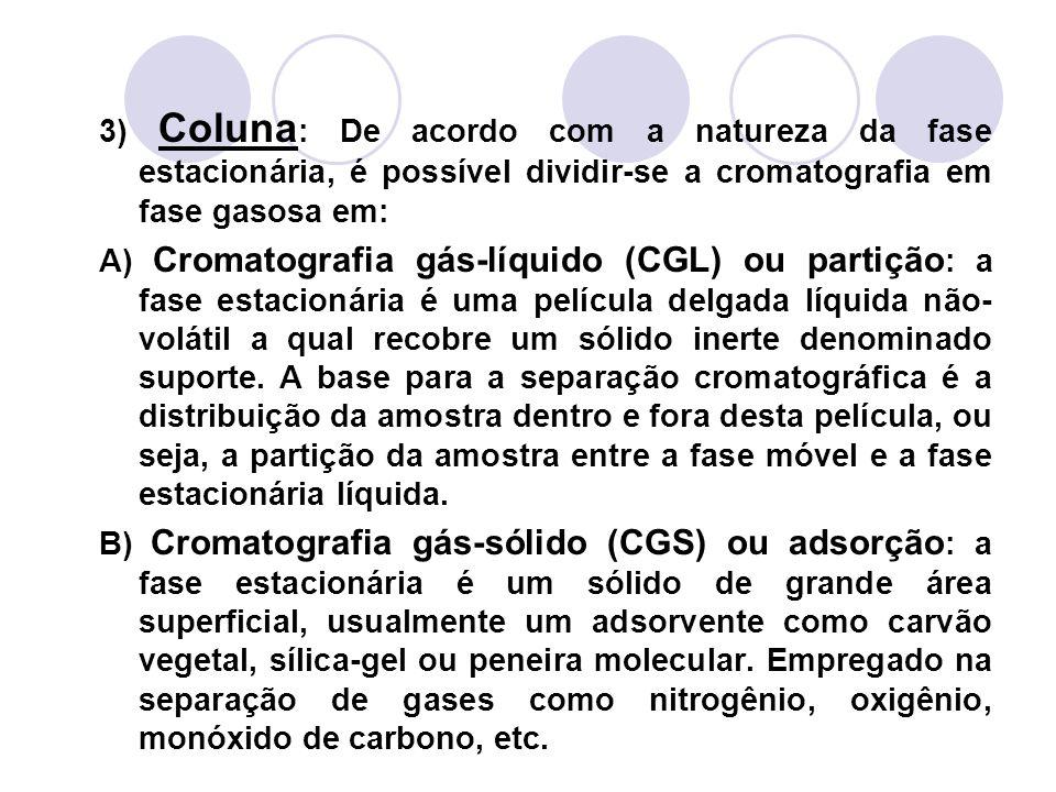 3 ) Coluna: Tipos de coluna: - Empacotada - Capilar Em colunas capilares temos uma maior eficiência, uma melhor resolução cromatográfica e um tempo de análise menor.