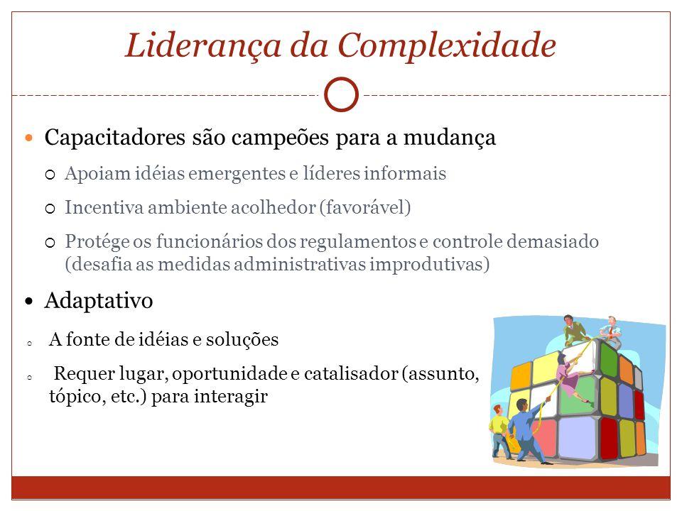Liderança da Complexidade Capacitadores são campeões para a mudança Apoiam idéias emergentes e líderes informais Incentiva ambiente acolhedor (favoráv