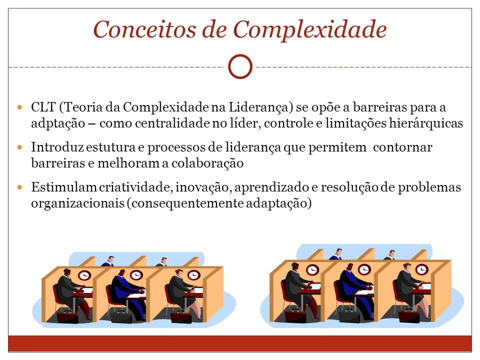 Conceitos de Complexidade CLT (Teoria da Complexidade na Liderança) se opõe a barreiras para a adptação – como centralidade no líder, controle e limit