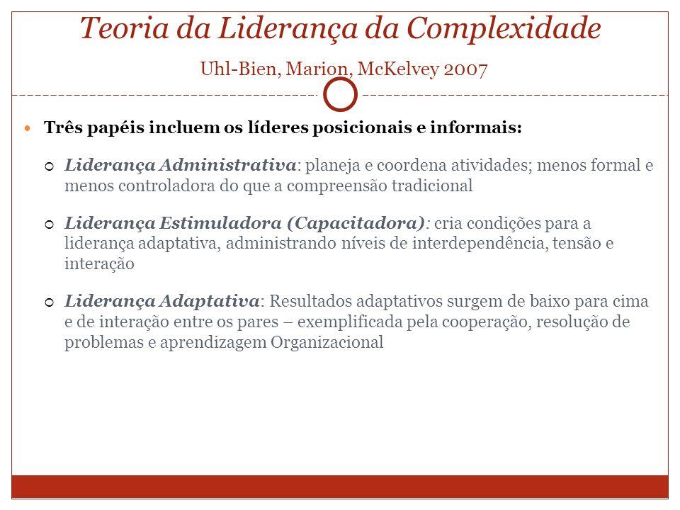 Teoria da Liderança da Complexidade Uhl-Bien, Marion, McKelvey 2007 Três papéis incluem os líderes posicionais e informais: Liderança Administrativa:
