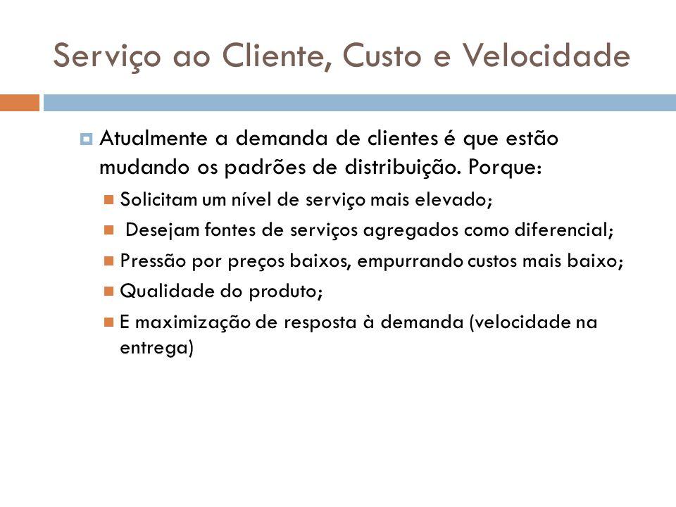 Serviço ao Cliente, Custo e Velocidade Atualmente a demanda de clientes é que estão mudando os padrões de distribuição. Porque: Solicitam um nível de