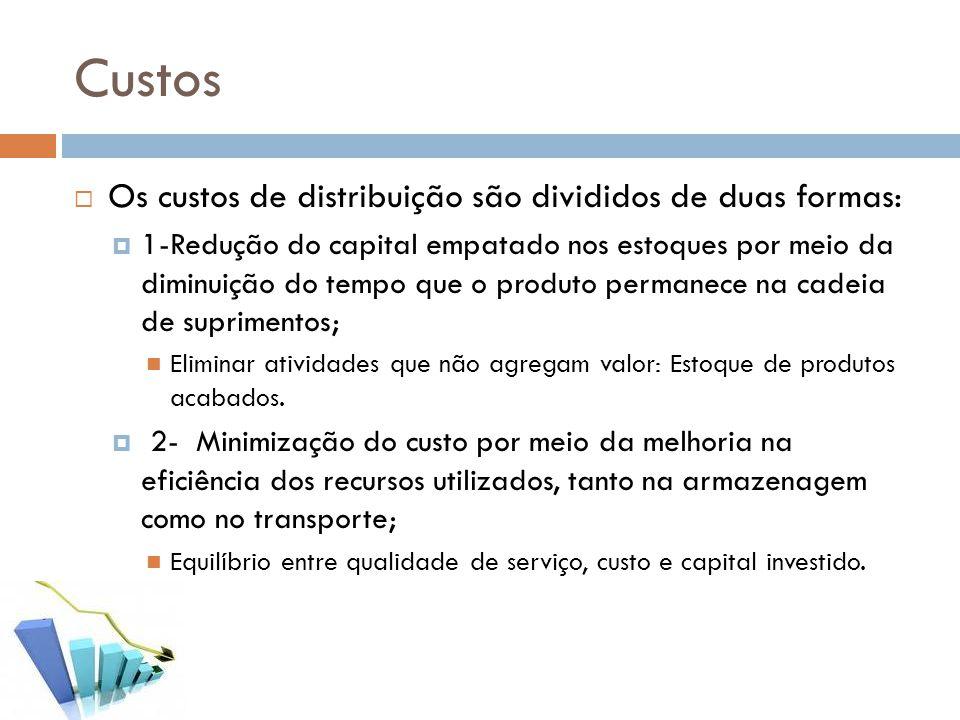 Custos Os custos de distribuição são divididos de duas formas: 1-Redução do capital empatado nos estoques por meio da diminuição do tempo que o produt