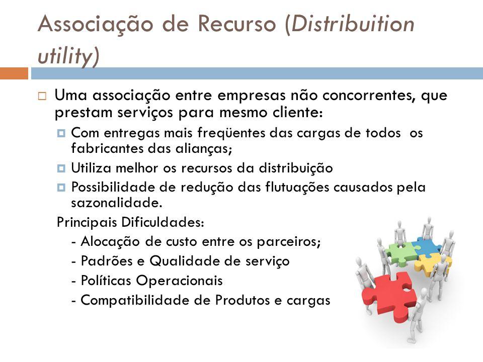 Associação de Recurso (Distribuition utility) Uma associação entre empresas não concorrentes, que prestam serviços para mesmo cliente: Com entregas ma