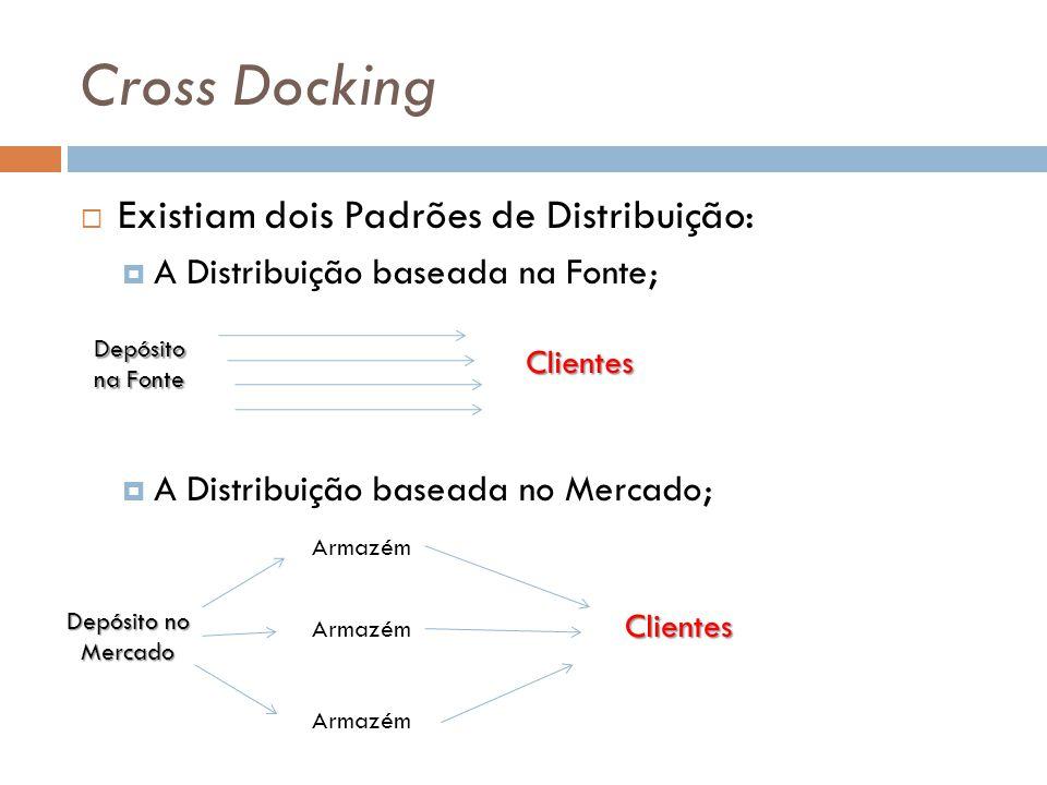 Cross Docking Existiam dois Padrões de Distribuição: A Distribuição baseada na Fonte; A Distribuição baseada no Mercado; Depósito na Fonte Depósito no