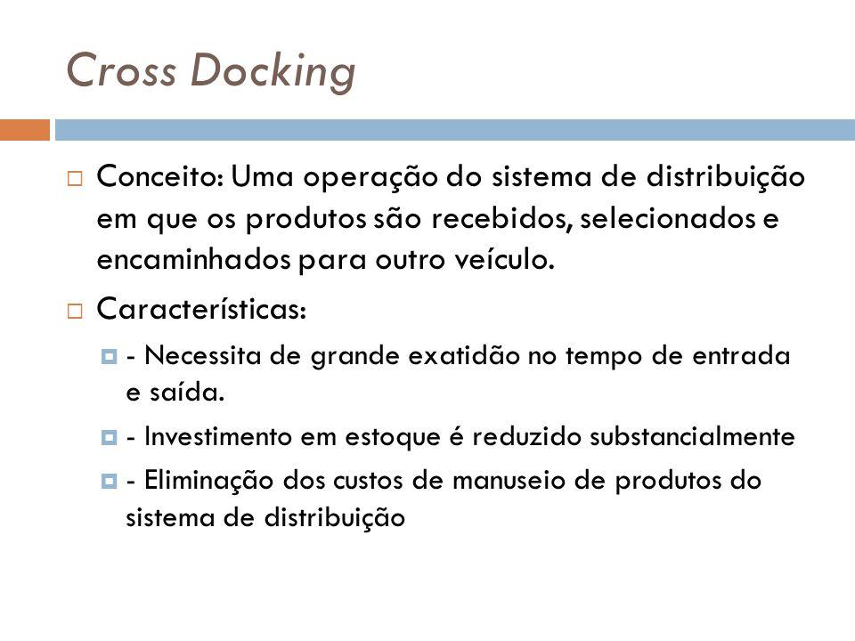 Cross Docking Conceito: Uma operação do sistema de distribuição em que os produtos são recebidos, selecionados e encaminhados para outro veículo. Cara