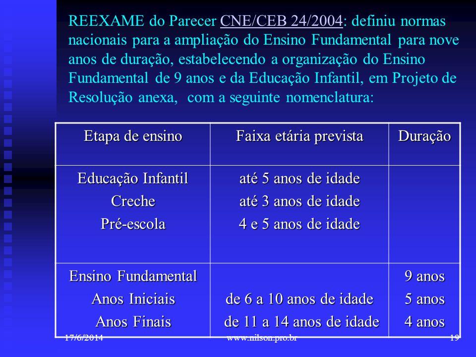 REEXAME do Parecer CNE/CEB 24/2004: definiu normas nacionais para a ampliação do Ensino Fundamental para nove anos de duração, estabelecendo a organiz
