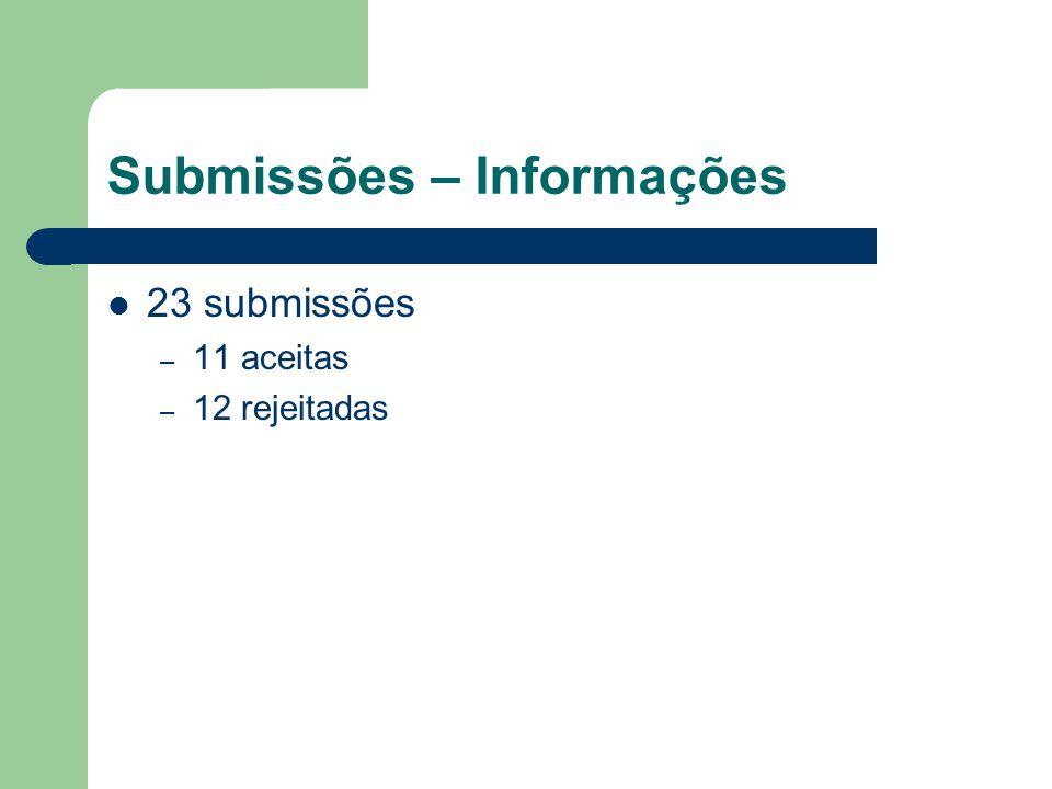 Submissões – Informações 23 submissões – 11 aceitas – 12 rejeitadas