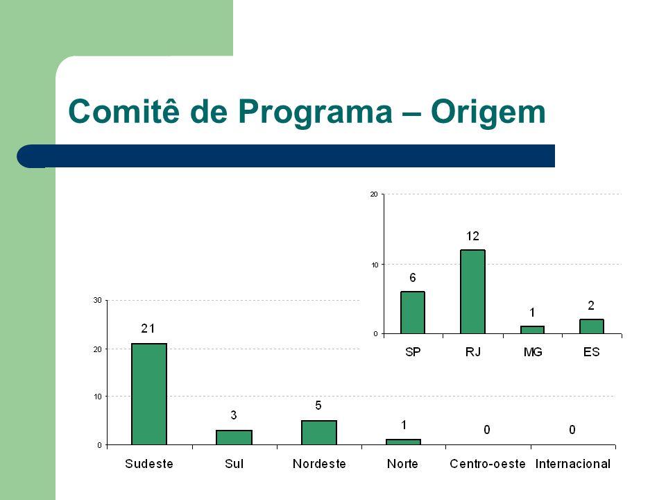 Comitê de Programa – Origem