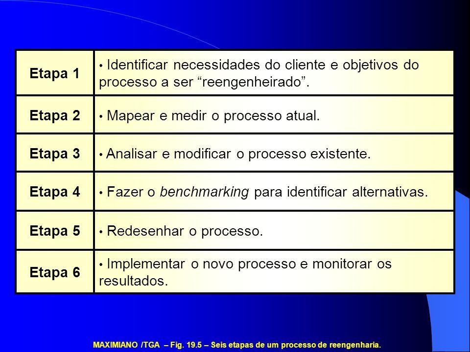 Implementar o novo processo e monitorar os resultados.