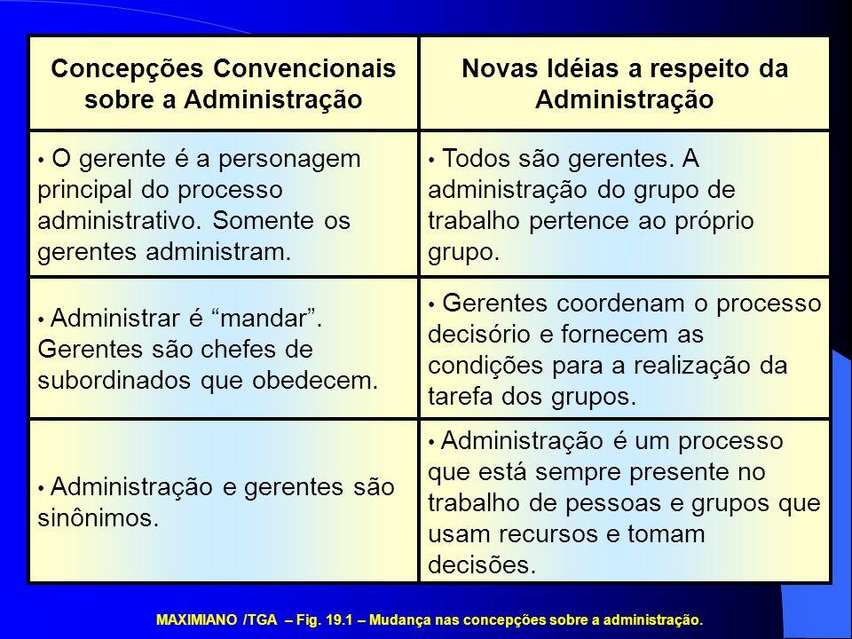 Administração é um processo que está sempre presente no trabalho de pessoas e grupos que usam recursos e tomam decisões.