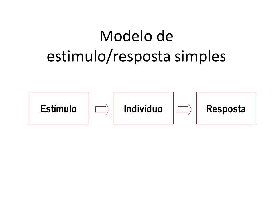 Quatro tipos de comportamento de compra Comportamento de Compra complexo Ex.