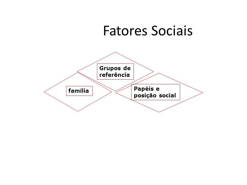 Fatores Pessoais Idade e estágio do ciclo de Vida da família Ocupação e condições econômicas Personalidade e auto conceito Estilo de vida