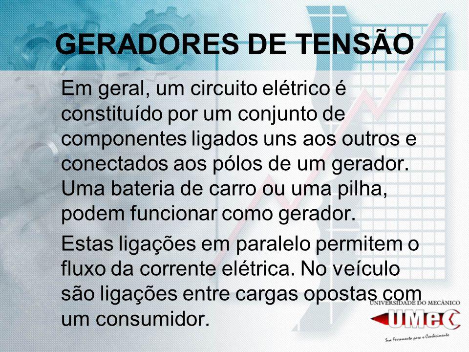 GERADORES DE TENSÃO Em geral, um circuito elétrico é constituído por um conjunto de componentes ligados uns aos outros e conectados aos pólos de um ge