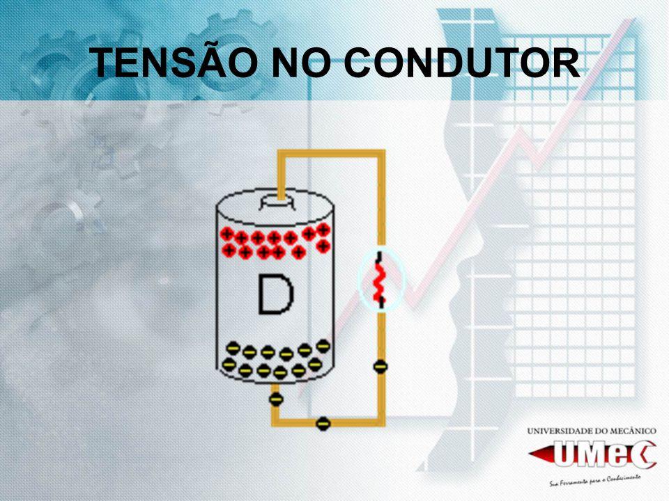 TENSÃO NO CONDUTOR