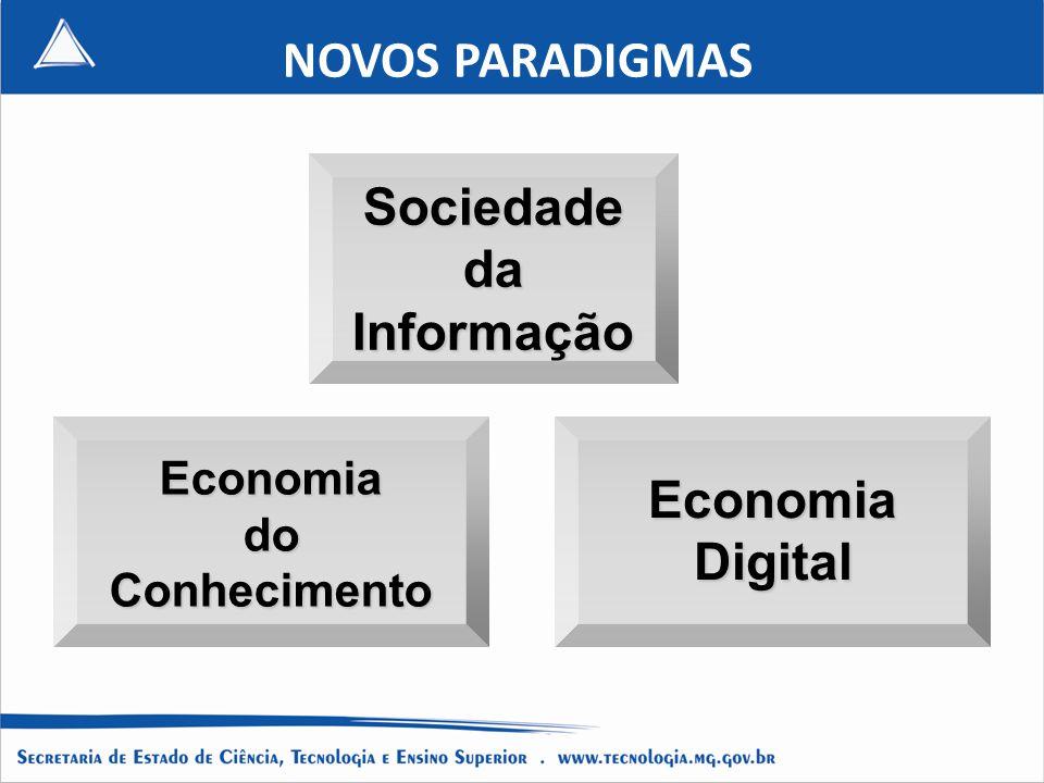 INOVAÇÃO O DESAFIO DA VELOCIDADE SABER Inovação é a manifestação social e econômica da esperança QUERERPODER CORRER
