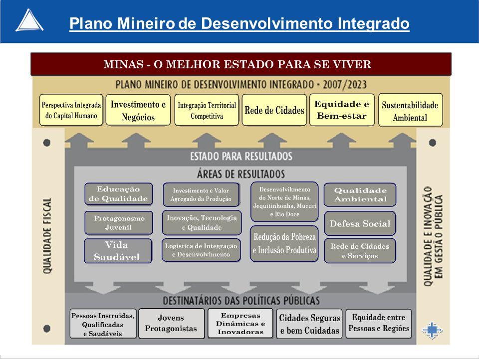 Missão Promover a Ciência, a Tecnologia, a Inovação e o Ensino Superior para o desenvolvimento sustentável e a melhoria da qualidade de vida em Minas Gerais.