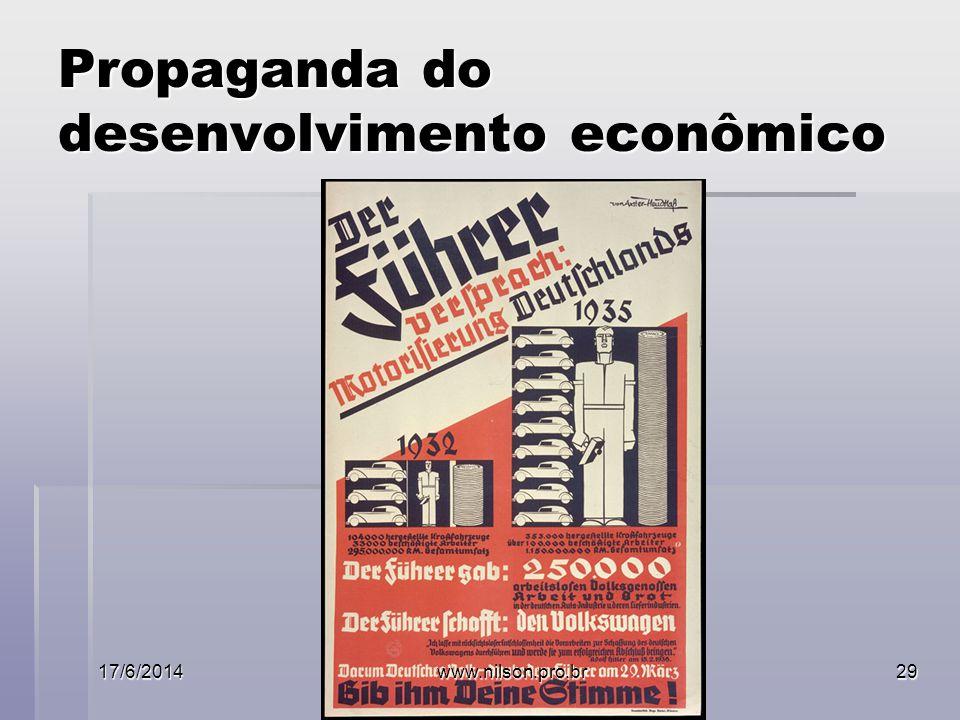 Propaganda do desenvolvimento econômico 17/6/2014www.nilson.pro.br29