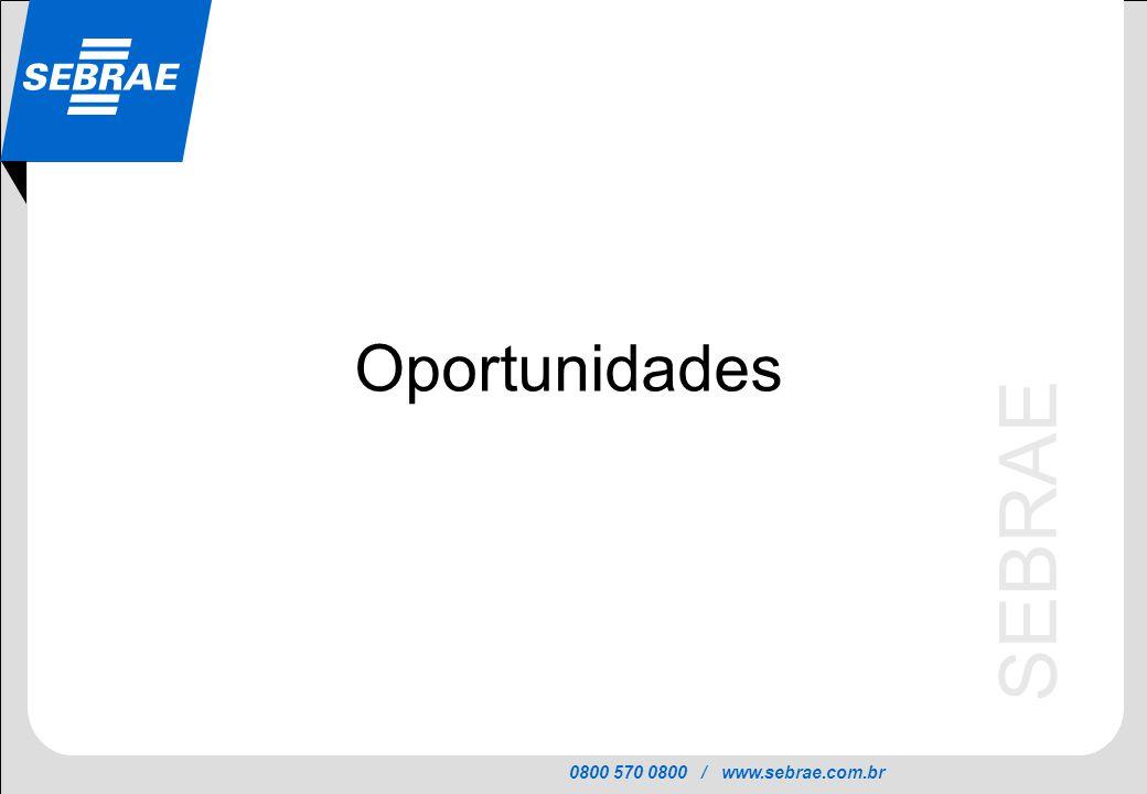 0800 570 0800 / www.sebrae.com.br SEBRAE Oportunidades