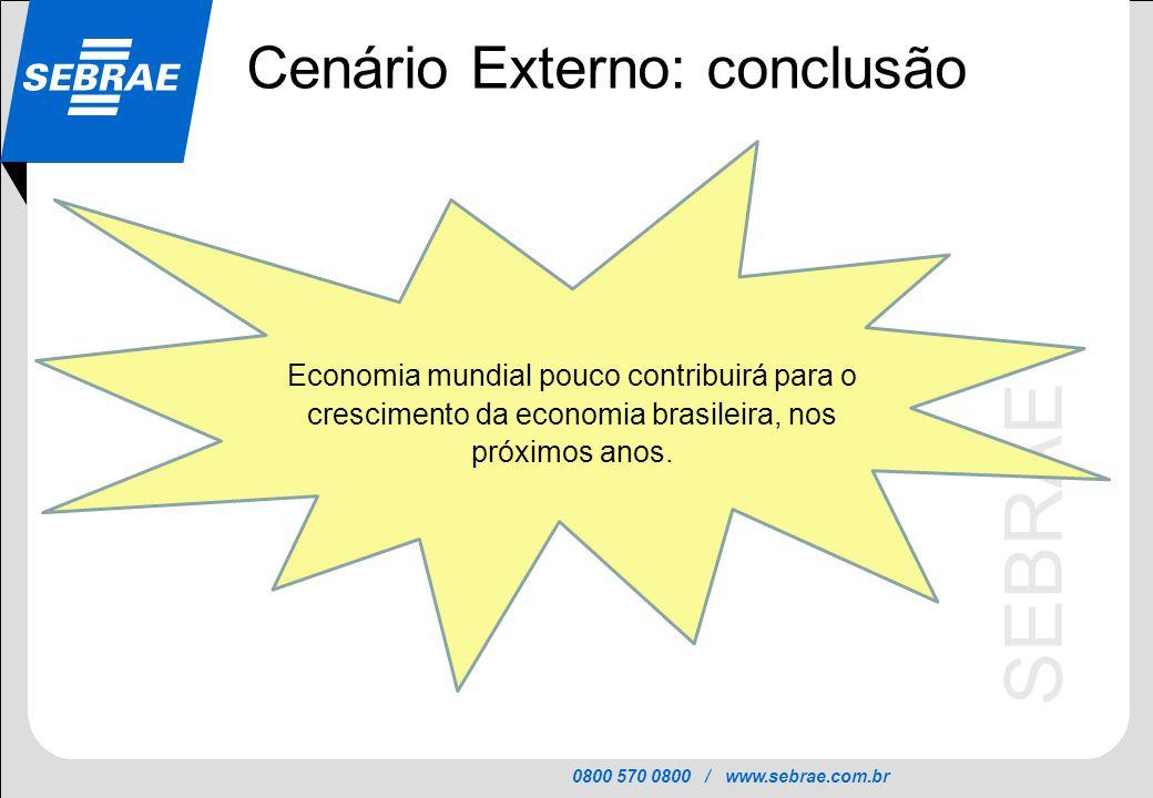 0800 570 0800 / www.sebrae.com.br SEBRAE Cenário Externo: conclusão Economia mundial pouco contribuirá para o crescimento da economia brasileira, nos