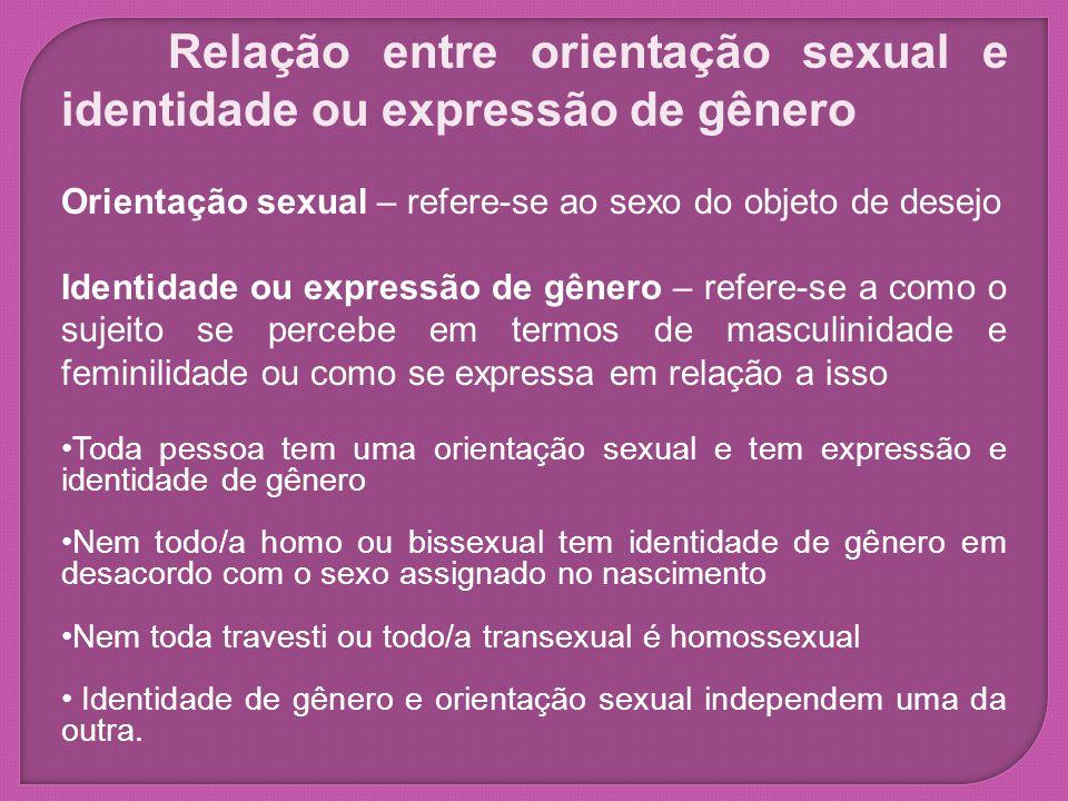 Relação entre orientação sexual e identidade ou expressão de gênero Orientação sexual – refere-se ao sexo do objeto de desejo Identidade ou expressão