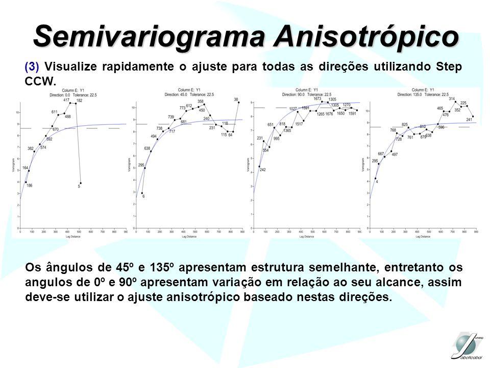 Semivariograma Anisotrópico (3) Visualize rapidamente o ajuste para todas as direções utilizando Step CCW. Os ângulos de 45º e 135º apresentam estrutu