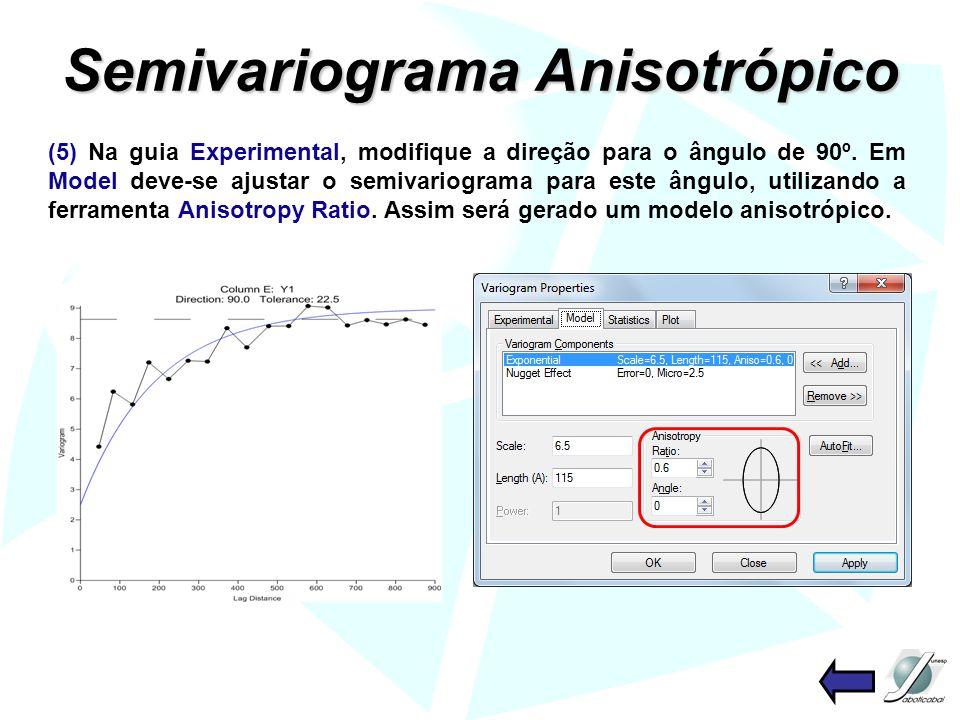 Semivariograma Anisotrópico (5) Na guia Experimental, modifique a direção para o ângulo de 90º. Em Model deve-se ajustar o semivariograma para este ân