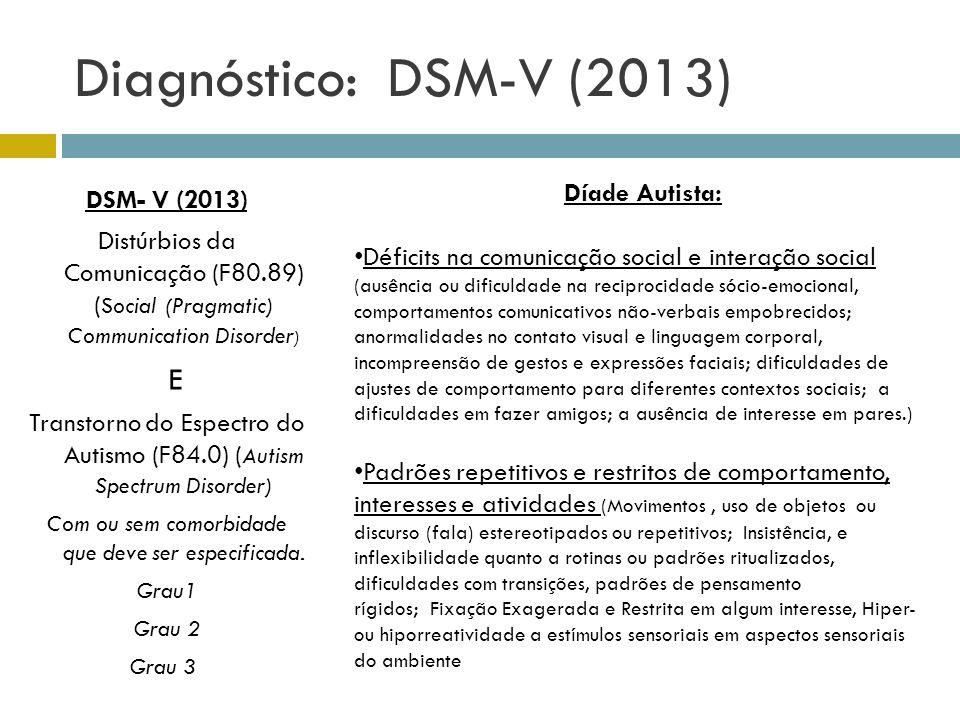 Diagnóstico: DSM-V (2013) DSM- V (2013) Distúrbios da Comunicação (F80.89) ( Social (Pragmatic) Communication Disorder ) E Transtorno do Espectro do A