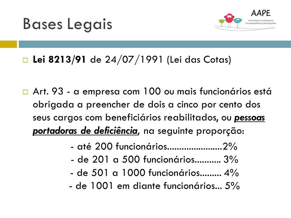 Bases Legais Lei 8213/91 de 24/07/1991 (Lei das Cotas) Art. 93 - a empresa com 100 ou mais funcionários está obrigada a preencher de dois a cinco por