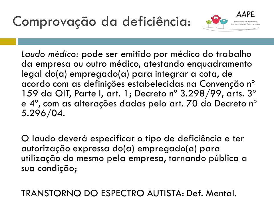 Comprovação da deficiência: Laudo médico: pode ser emitido por médico do trabalho da empresa ou outro médico, atestando enquadramento legal do(a) empr