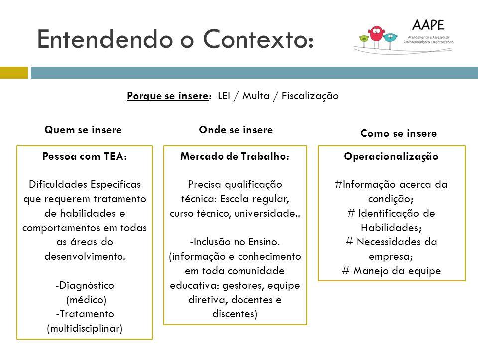 Entendendo o Contexto: Pessoa com TEA: Dificuldades Especificas que requerem tratamento de habilidades e comportamentos em todas as áreas do desenvolv