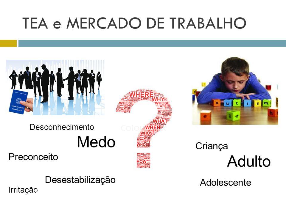 TEA e MERCADO DE TRABALHO Desconhecimento Medo Preconceito Desestabilização Irritação Criança Adulto Adolescente