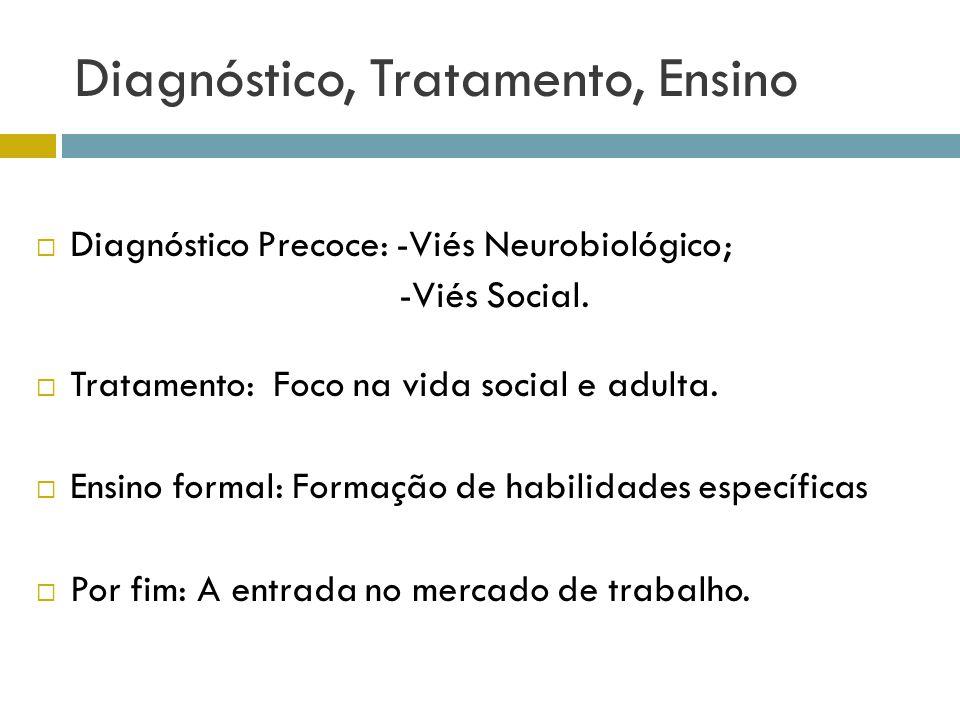 Diagnóstico, Tratamento, Ensino Diagnóstico Precoce: -Viés Neurobiológico; -Viés Social. Tratamento: Foco na vida social e adulta. Ensino formal: Form