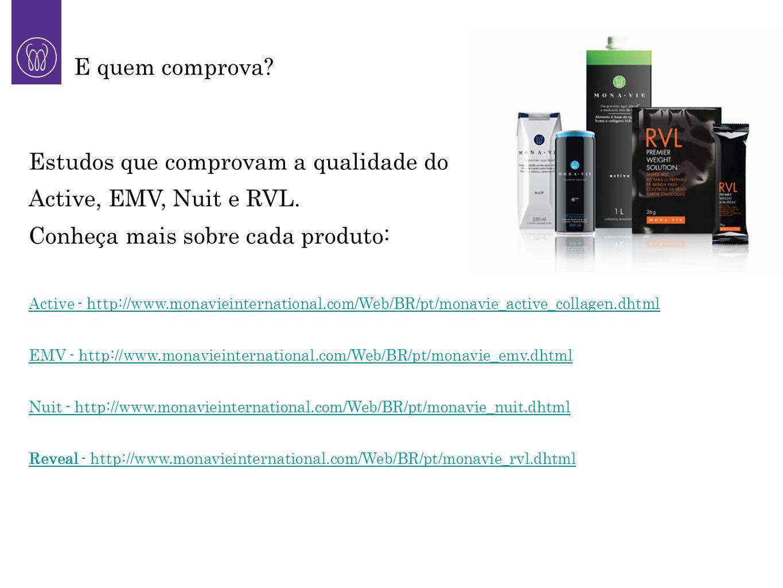 1 Estudos que comprovam a qualidade do Active, EMV, Nuit e RVL. Conheça mais sobre cada produto: Active - http://www.monavieinternational.com/Web/BR/p