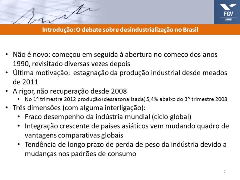 Introdução: O debate sobre desindustrialização no Brasil 2 Não é novo: começou em seguida à abertura no começo dos anos 1990, revisitado diversas veze