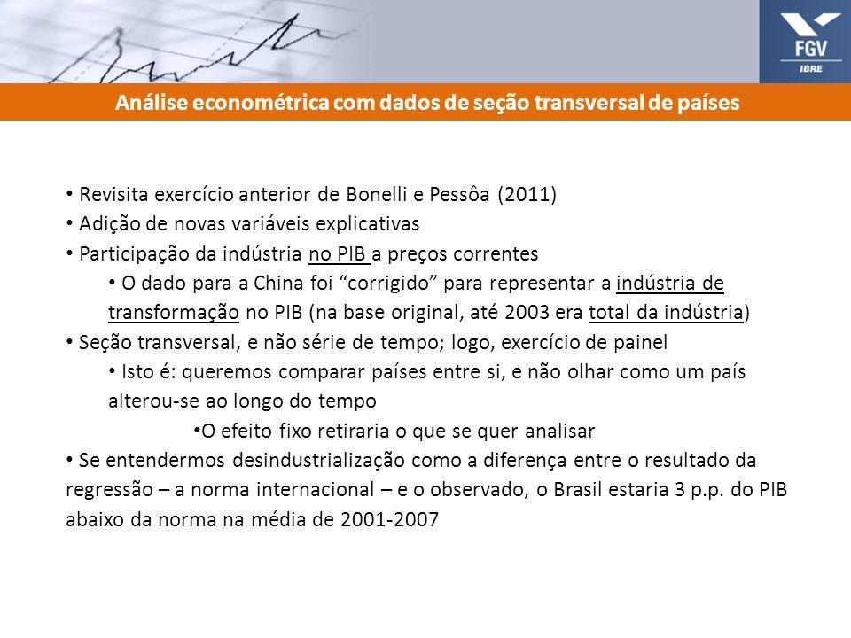 7 Análise econométrica com dados de seção transversal de países Revisita exercício anterior de Bonelli e Pessôa (2011) Adição de novas variáveis expli