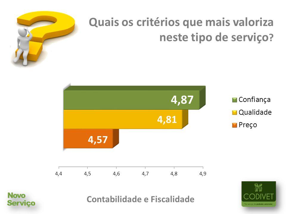 Contabilidade e Fiscalidade Quais os critérios que mais valoriza neste tipo de serviço ?