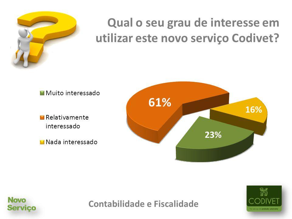 Qual o seu grau de interesse em utilizar este novo serviço Codivet? Contabilidade e Fiscalidade