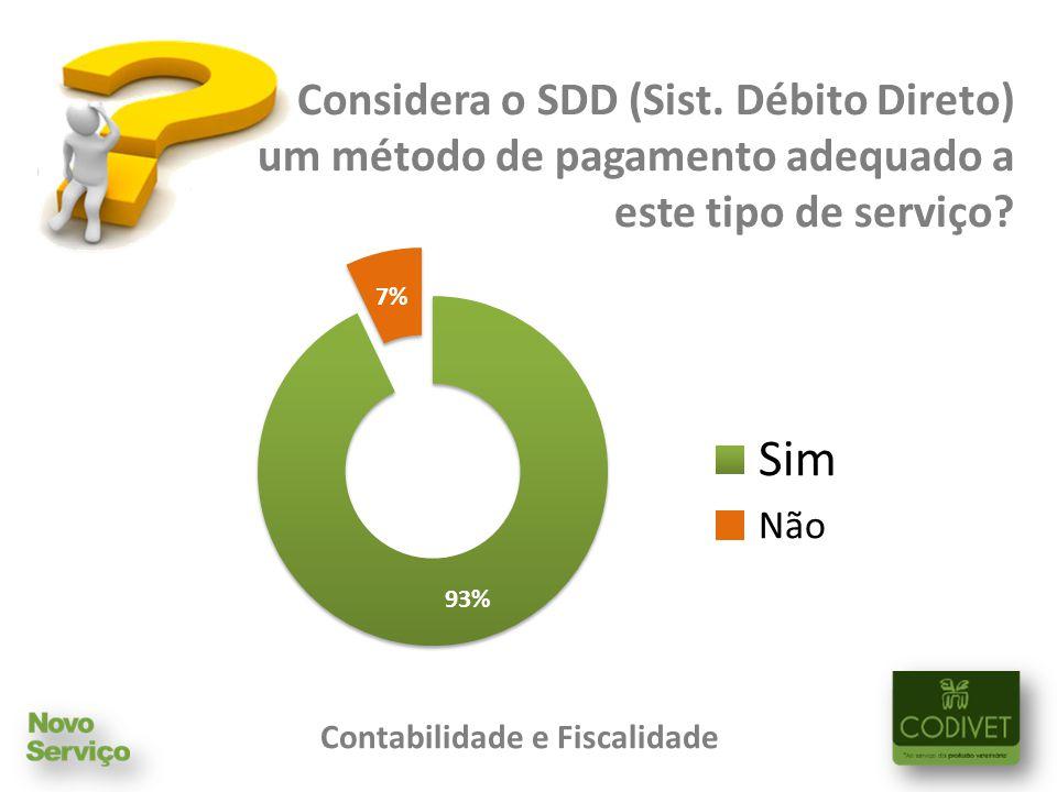 Considera o SDD (Sist.Débito Direto) um método de pagamento adequado a este tipo de serviço.