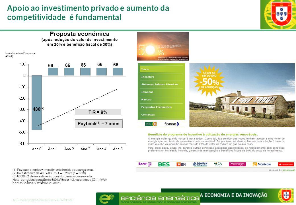 10 MEI-Medida2009SolarTermico-JFC-6Nov08 Apoio ao investimento privado e aumento da competitividade é fundamental Investimento e Poupança (/m2) TIR =