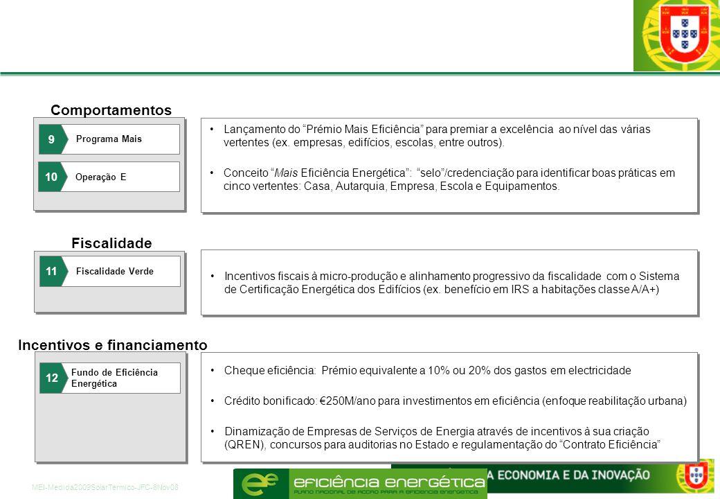 11 MEI-Medida2009SolarTermico-JFC-6Nov08 Incentivos e financiamento Cheque eficiência: Prémio equivalente a 10% ou 20% dos gastos em electricidade Cré