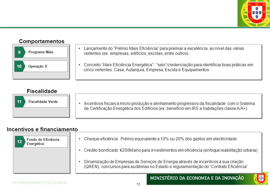 13 MEI-Medida2009SolarTermico-JFC-6Nov08 Incentivos e financiamento Cheque eficiência: Prémio equivalente a 10% ou 20% dos gastos em electricidade Cré
