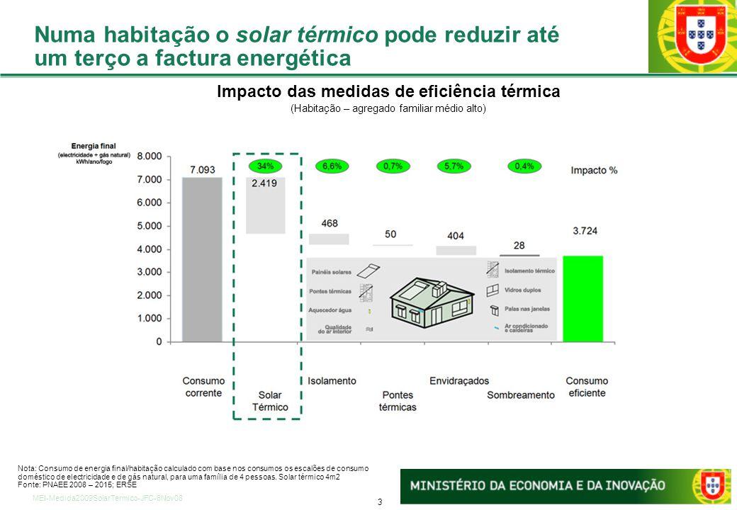 4 MEI-Medida2009SolarTermico-JFC-6Nov08 A Medida Solar Térmico 2009 (Particulares) 40.000 m2 instalados 28 fornecedores Mais de 12.000 residências (parque existente) onde o ST não é obrigatório O Ministério da Economia e da Inovação e o Ministério das Finanças e da Administração Pública desenvolveram uma solução chave-na-mão com condições especiais para a aquisição de painéis solares térmicos por parte dos consumidores particulares, disponível desde Março de 2009.