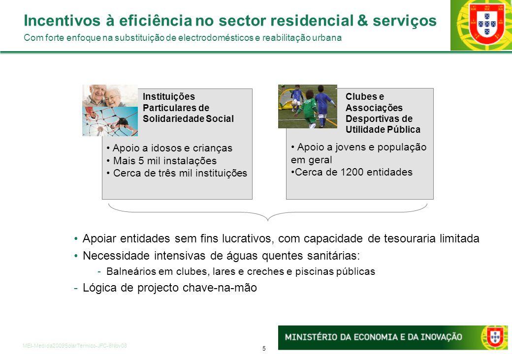 5 MEI-Medida2009SolarTermico-JFC-6Nov08 Apoio a jovens e população em geral Cerca de 1200 entidades Incentivos à eficiência no sector residencial & se