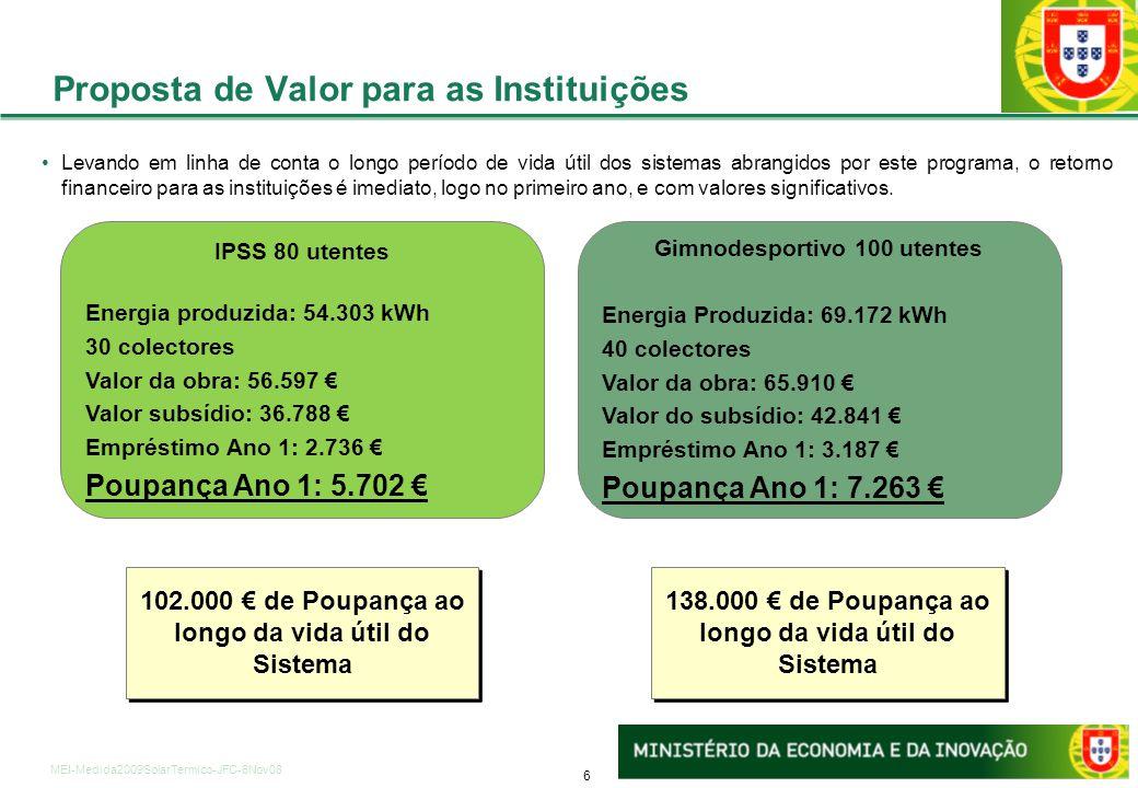 6 MEI-Medida2009SolarTermico-JFC-6Nov08 Proposta de Valor para as Instituições IPSS 80 utentes Energia produzida: 54.303 kWh 30 colectores Valor da ob