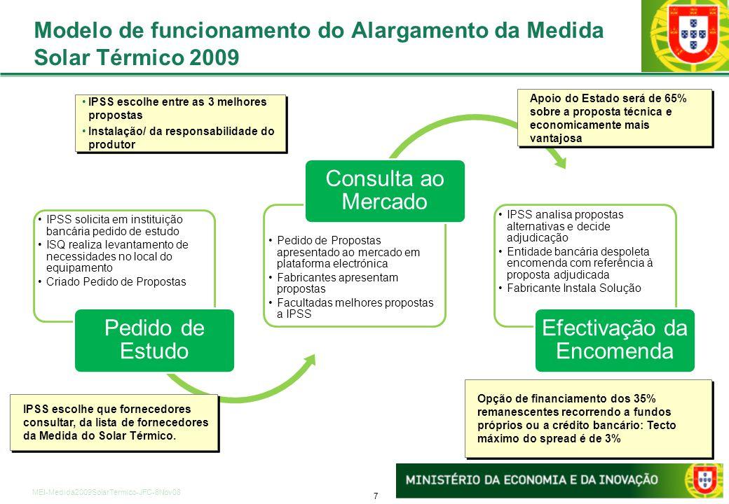 7 MEI-Medida2009SolarTermico-JFC-6Nov08 Modelo de funcionamento do Alargamento da Medida Solar Térmico 2009 IPSS solicita em instituição bancária pedi