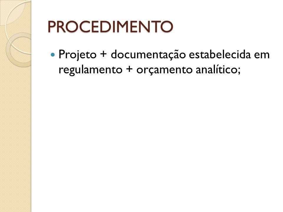 PROCEDIMENTO Projeto + documentação estabelecida em regulamento + orçamento analítico;