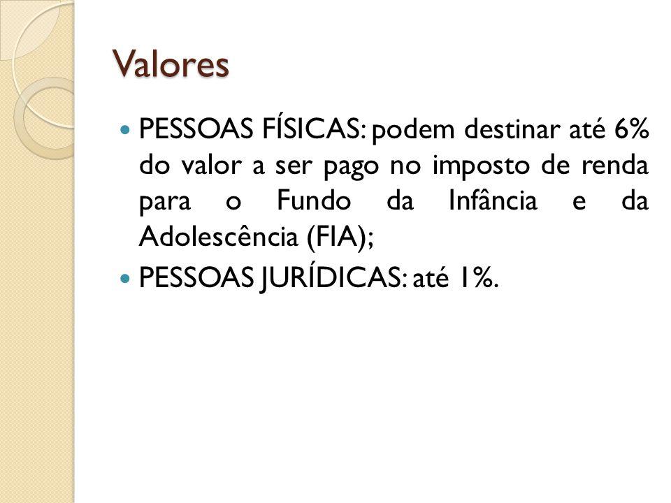 Valores PESSOAS FÍSICAS: podem destinar até 6% do valor a ser pago no imposto de renda para o Fundo da Infância e da Adolescência (FIA); PESSOAS JURÍD