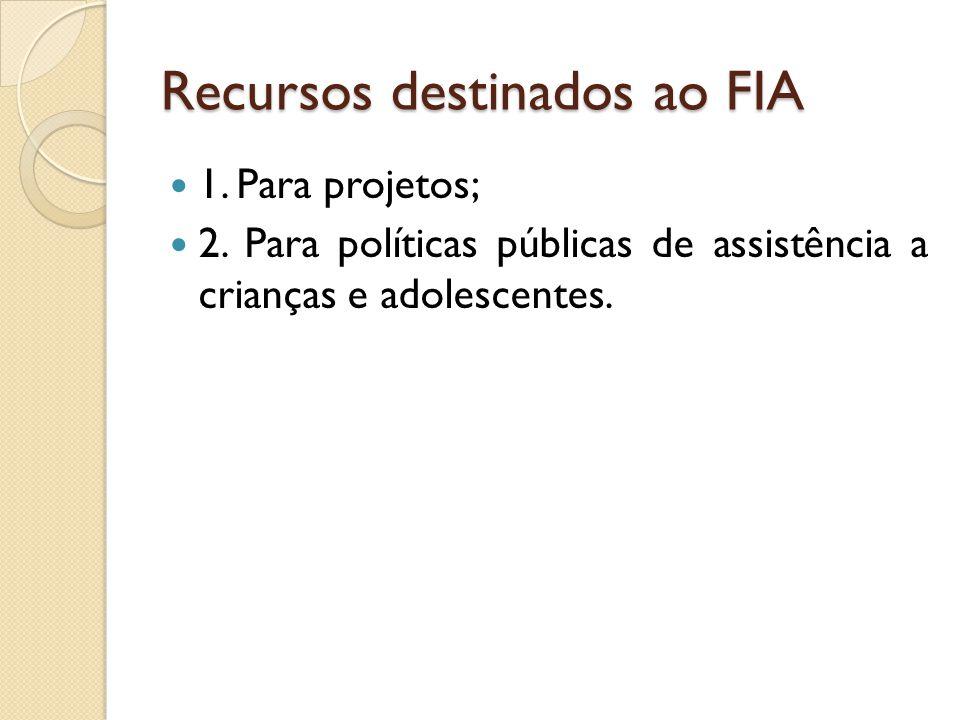 Recursos destinados ao FIA 1.Para projetos; 2.
