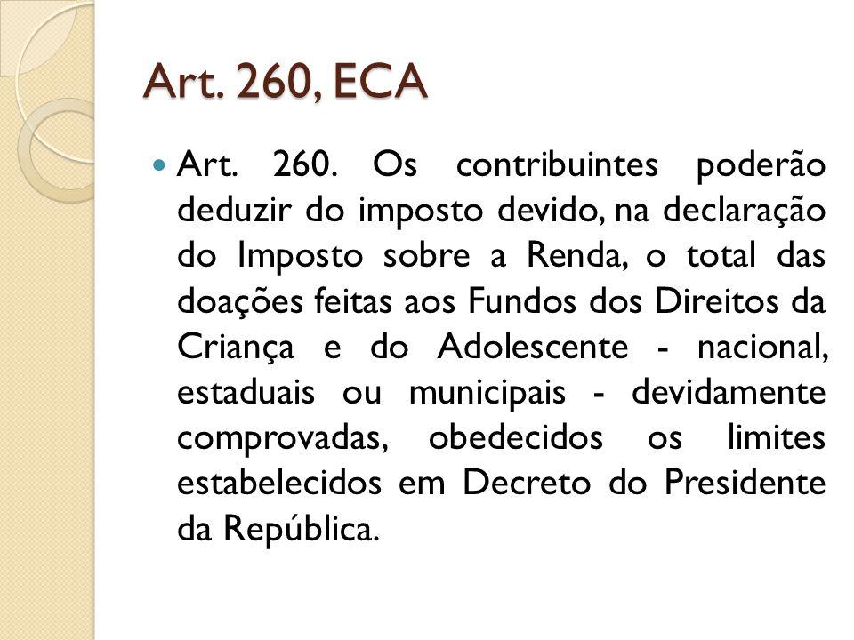 Art.260, ECA Art. 260.